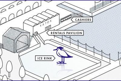 Eislaufen Schlittschulaufen Neu Holland