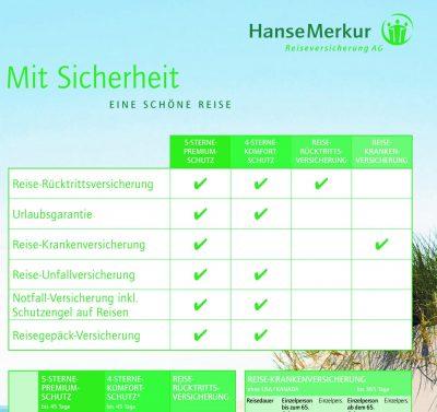 HanseMerkur Reiseversicherung